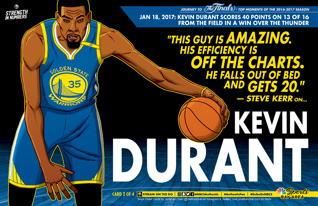 Custom Warriors Cheer Card: Kevin Durant