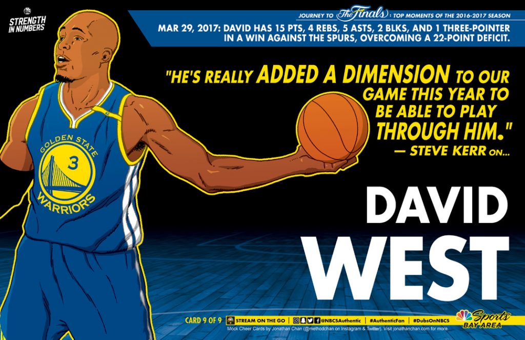 Ws Cheer Card 09 David West