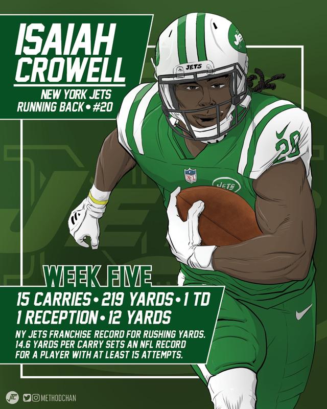 TPT Week 05 Crowell