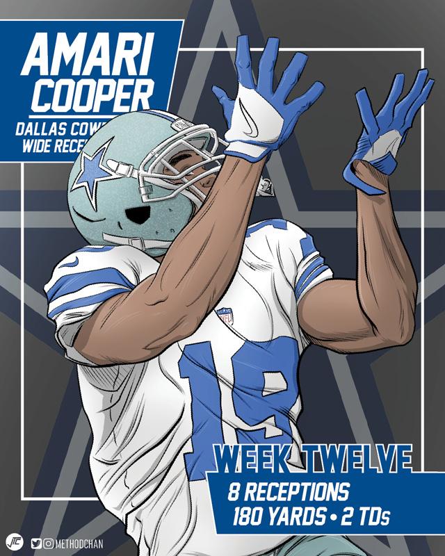 TPT Week 12 Cooper